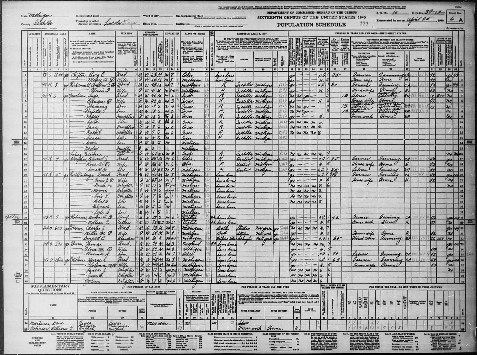 Genealogy Data Page 54 (Notes Pages)